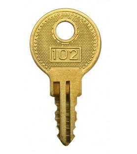 Klucz dostępu do kłódki...